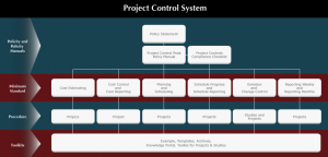 project-control-systems